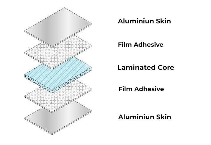 Pannelli-Compositi-Alluminio